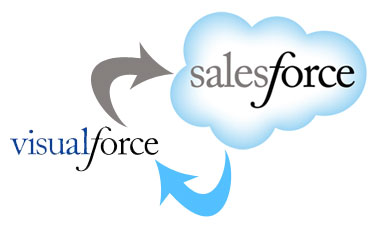 Salesforce-Interview-Questions-and-Answers 2